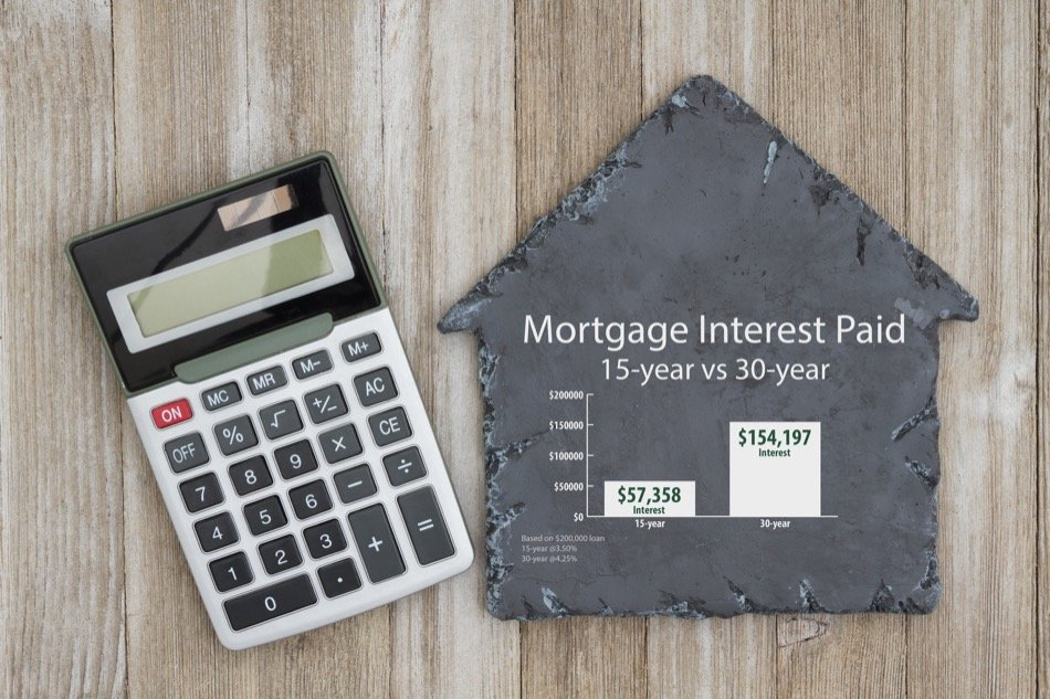 30 and 15 Year Mortgages: What You Need to Know